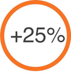 25%-os hatékonyságnövekedés, szervezeti diagnózis